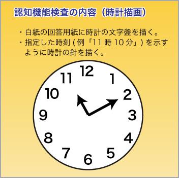 認知機能検査(時計描画)